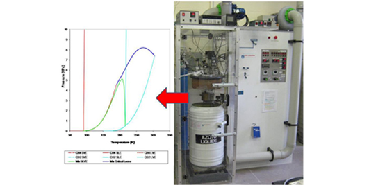 Repr�sentation du diagramme de phases du syst�me CO2-CH4 dans le cadre du lavage cryog�nique du gaz naturel : exp�riences et mod�lisation